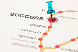 success roadmap